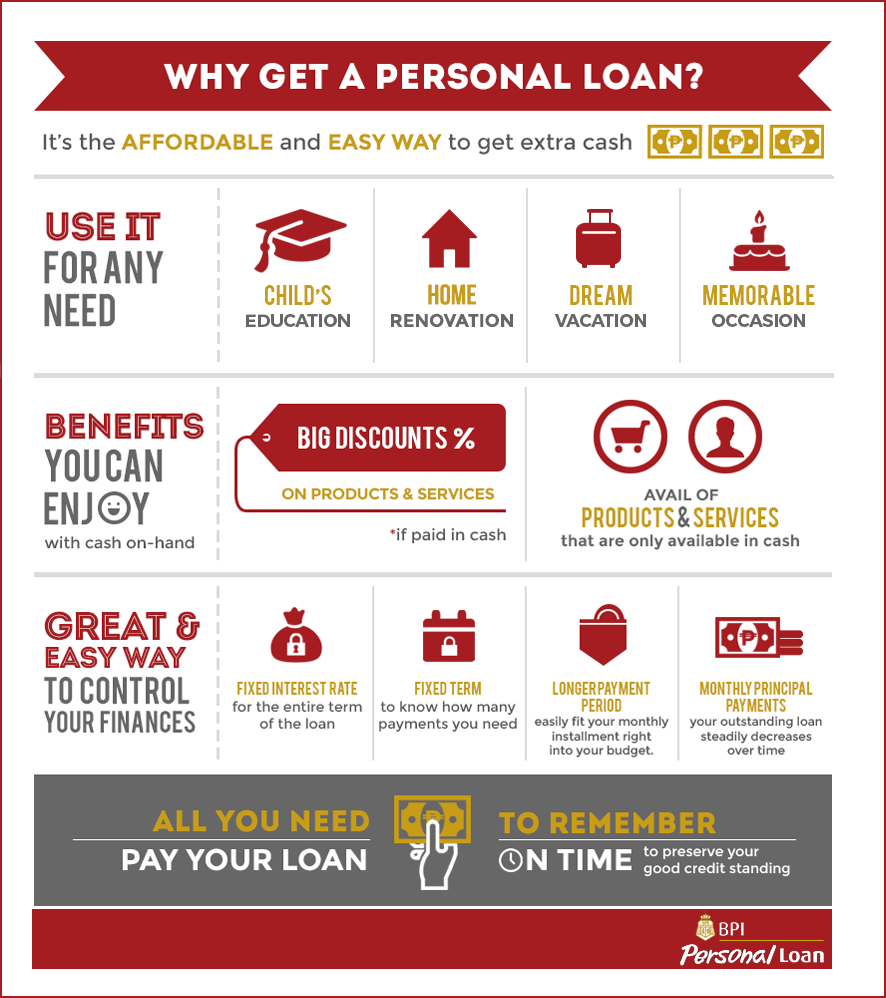 Why do i need a personal loan for How to get a loan to build a house